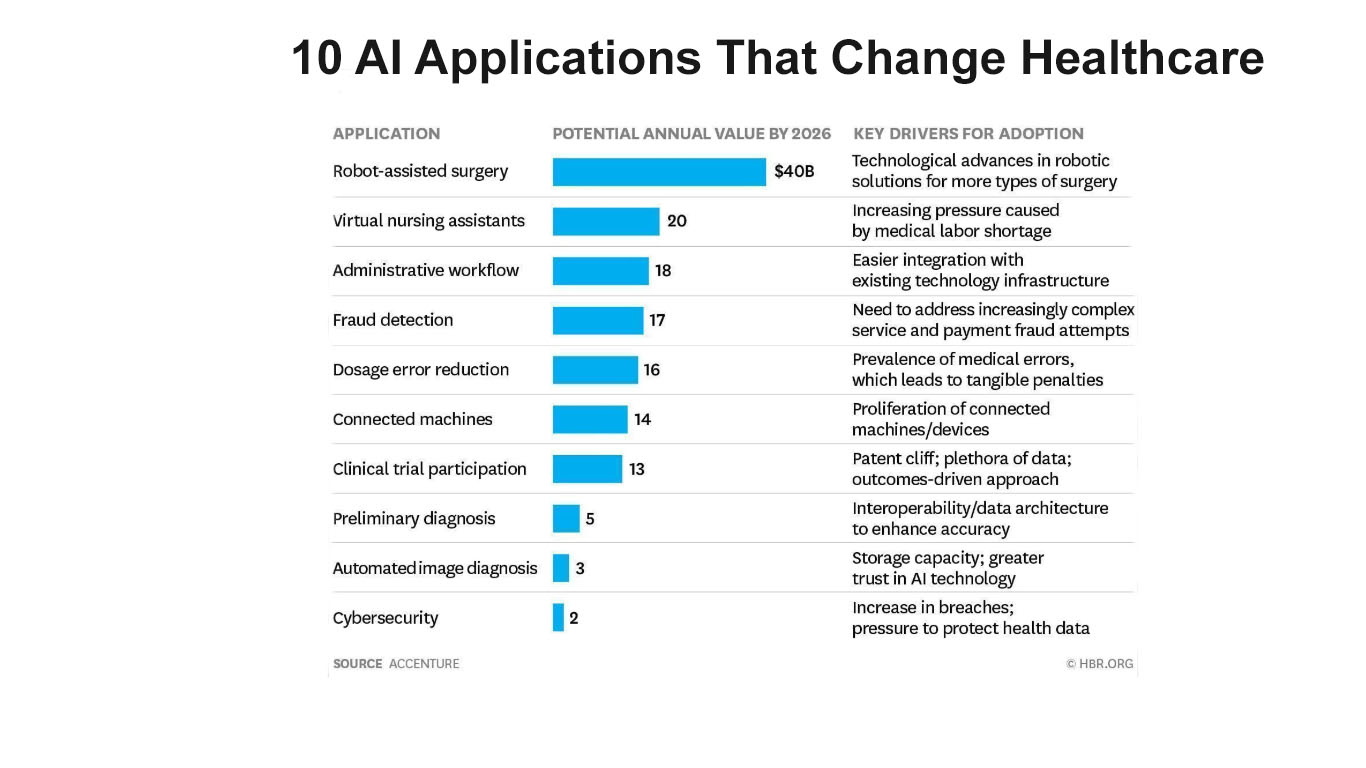 ai applications in healthcare